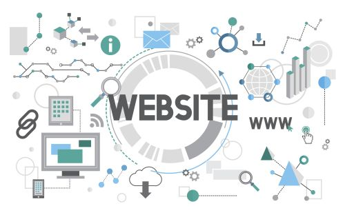WordPress Wasserburg